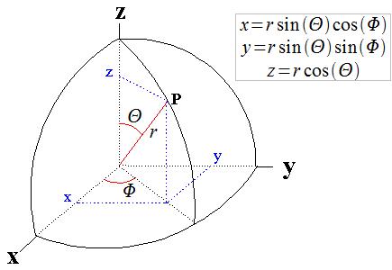 sphericalCoordinates.png